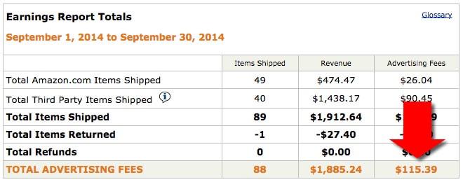 Amazon Earnings - September 2014