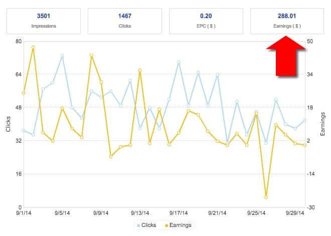 ebay Partner Network Earnings - September 2014