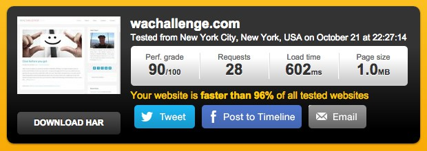Pingdom Page Speed Result After W3TC